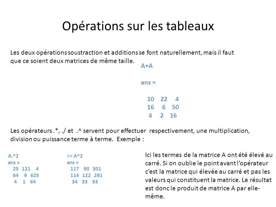 Opérations sur les tableaux Les deux opérations soustraction et additions se font naturellement, mais il faut que ce soient deux matrices de même tail