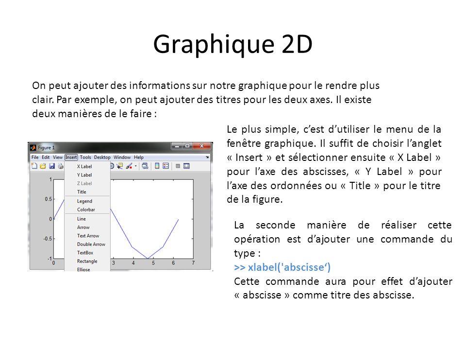 Graphique 2D On peut ajouter des informations sur notre graphique pour le rendre plus clair. Par exemple, on peut ajouter des titres pour les deux axe