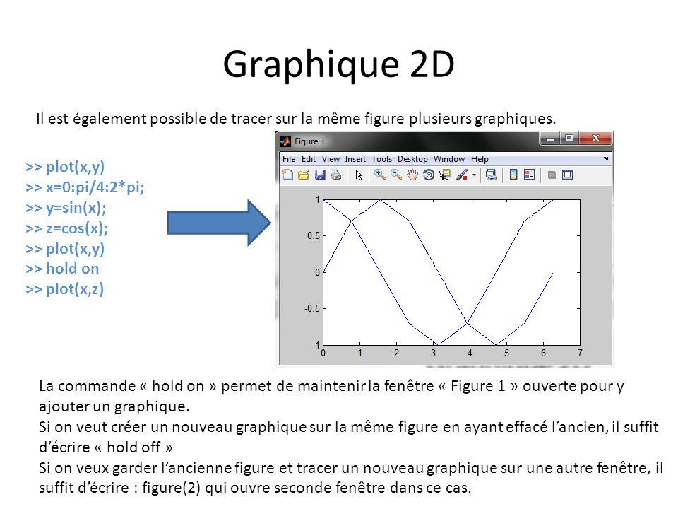 Graphique 2D Il est également possible de tracer sur la même figure plusieurs graphiques. >> plot(x,y) >> x=0:pi/4:2*pi; >> y=sin(x); >> z=cos(x); >>