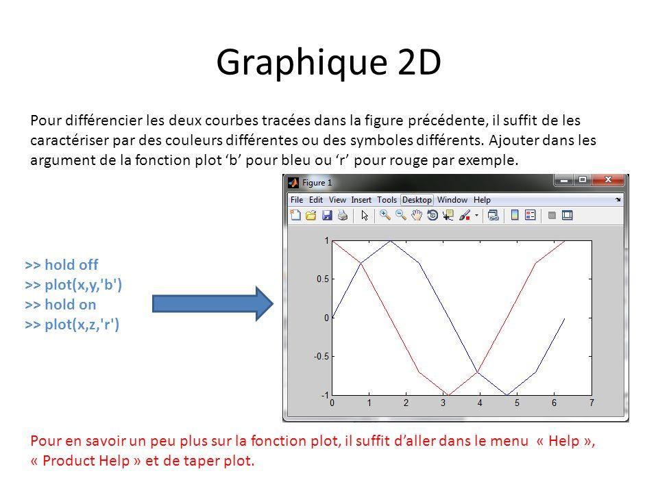 Graphique 2D Pour différencier les deux courbes tracées dans la figure précédente, il suffit de les caractériser par des couleurs différentes ou des s