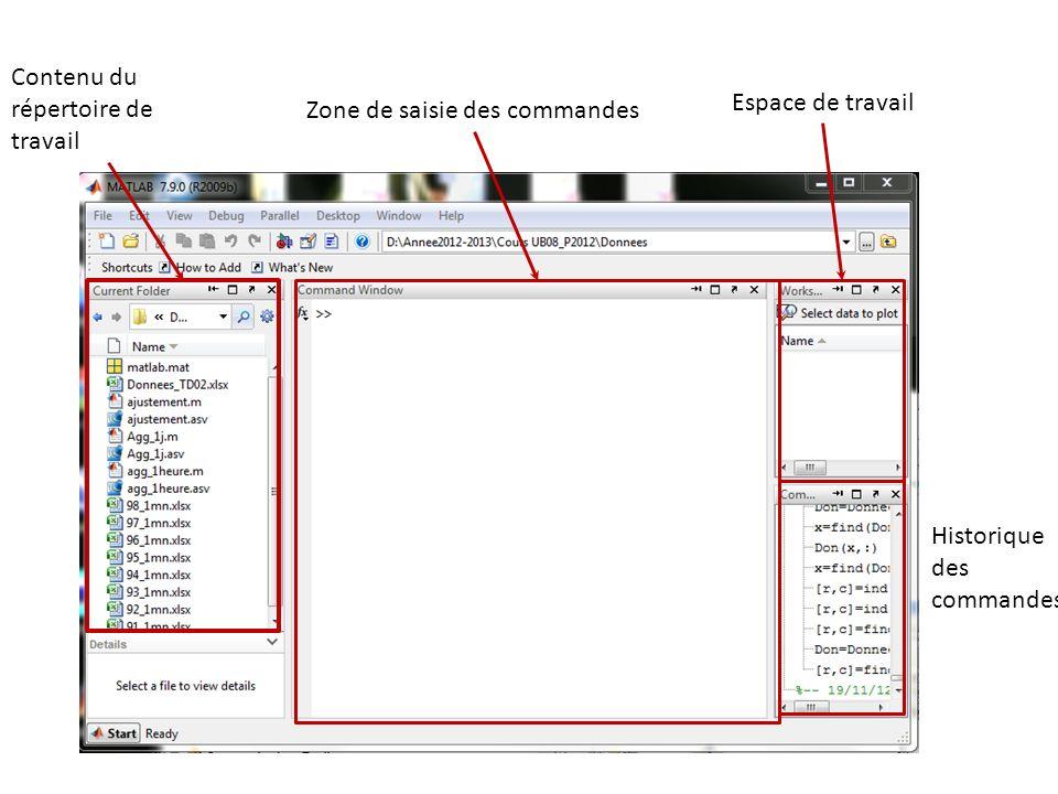 Aide en ligne Fonctions élémentaires de MATLAB Toolbox : des fonctions prédéfinies organisées par type.