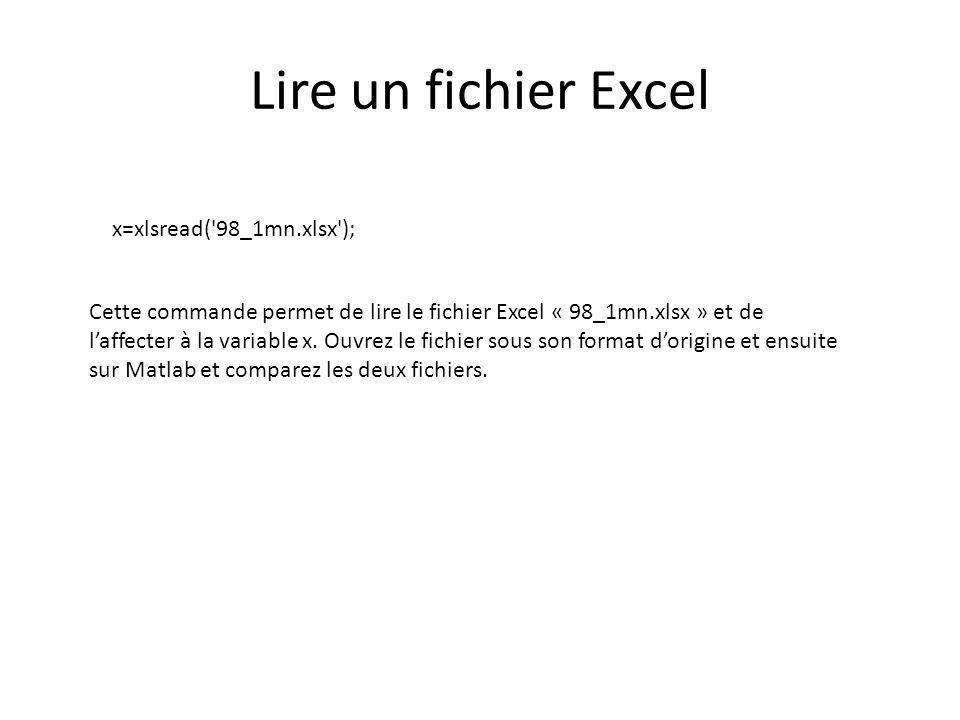 Lire un fichier Excel x=xlsread('98_1mn.xlsx'); Cette commande permet de lire le fichier Excel « 98_1mn.xlsx » et de laffecter à la variable x. Ouvrez