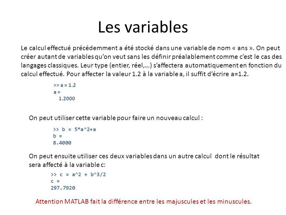 Les variables On peut supprimer la variable « a » par exemple en écrivant : >> clear a Si aucune variable nest spécifiée toutes les variables sont supprimées On peut aussi la sélectionner dans lespace de travail et la supprimer avec un clic droit puis « Delete » Il existe des variables prédéfinies tel que pi ( ) et dautres encore.