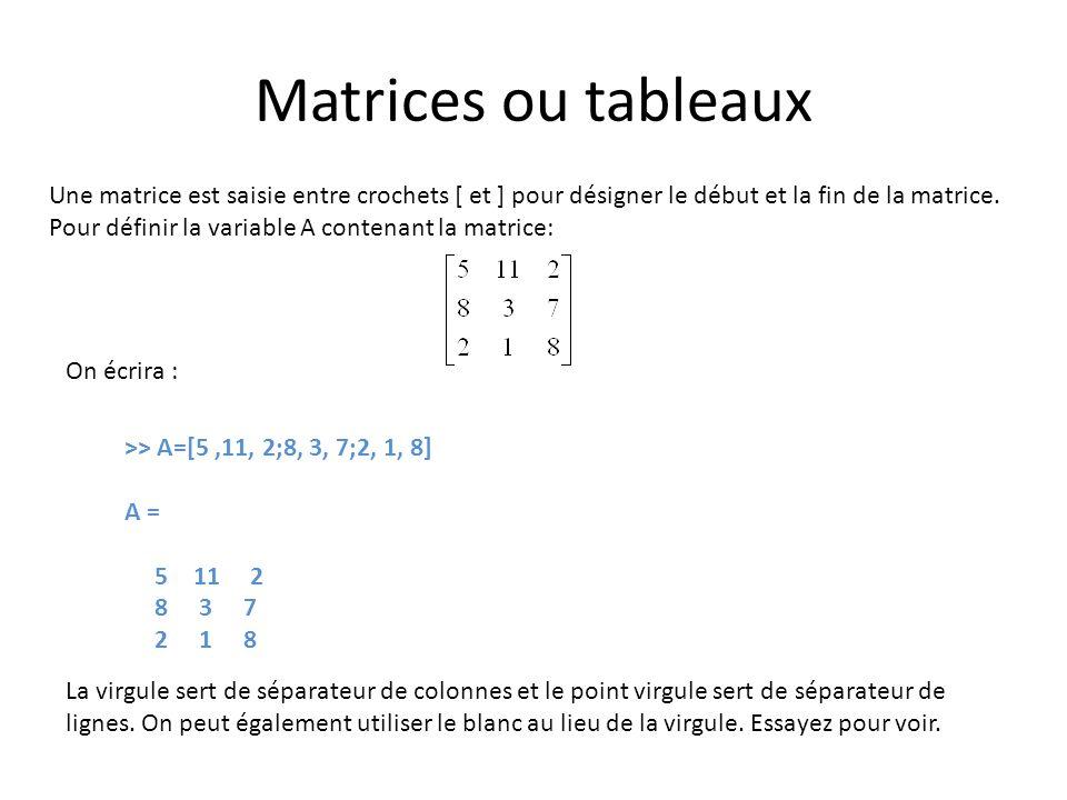 Matrices ou tableaux Une matrice est saisie entre crochets [ et ] pour désigner le début et la fin de la matrice. Pour définir la variable A contenant