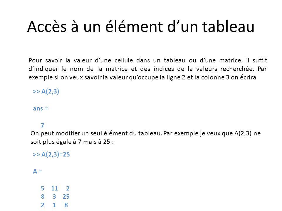 Extraction de sous-tableaux tableau(début:fin, début:fin) La syntaxe générale pour extraire un bloc du tableau A est la suivante: A(ligne_début:ligne_fin,colonne_début:clonne_fin) Les deux points « : » servent à indiquer la plage de lignes ou de colonnes.