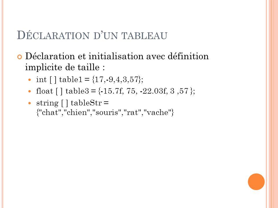 D ÉCLARATION D UN TABLEAU Déclaration et initialisation avec définition implicite de taille : int [ ] table1 = {17,-9,4,3,57}; float [ ] table3 = {-15