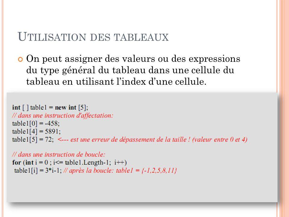 U TILISATION DES TABLEAUX On peut assigner des valeurs ou des expressions du type général du tableau dans une cellule du tableau en utilisant lindex d