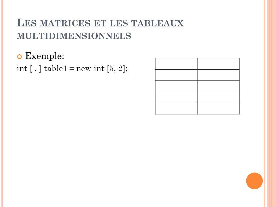 L ES MATRICES ET LES TABLEAUX MULTIDIMENSIONNELS Exemple: int [, ] table1 = new int [5, 2];