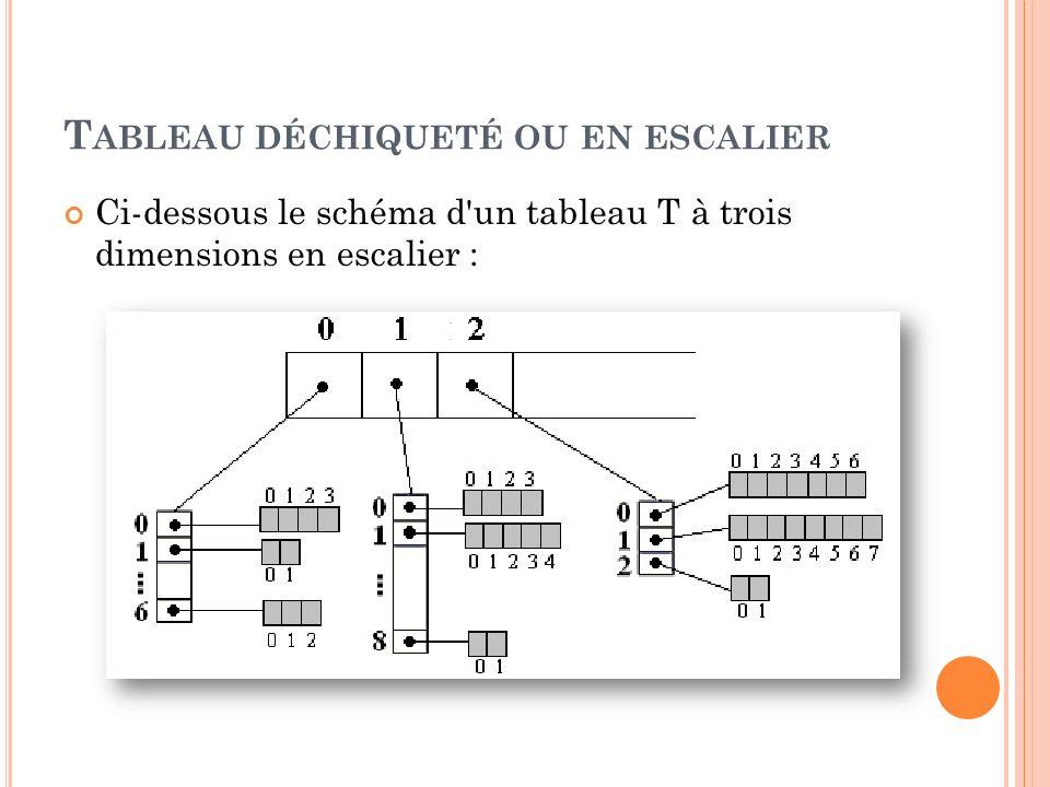 T ABLEAU DÉCHIQUETÉ OU EN ESCALIER Ci-dessous le schéma d'un tableau T à trois dimensions en escalier :