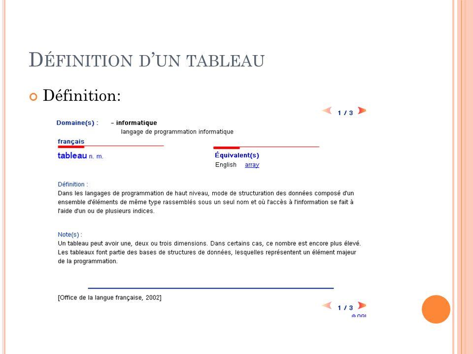 D ÉFINITION D UN TABLEAU Définition: