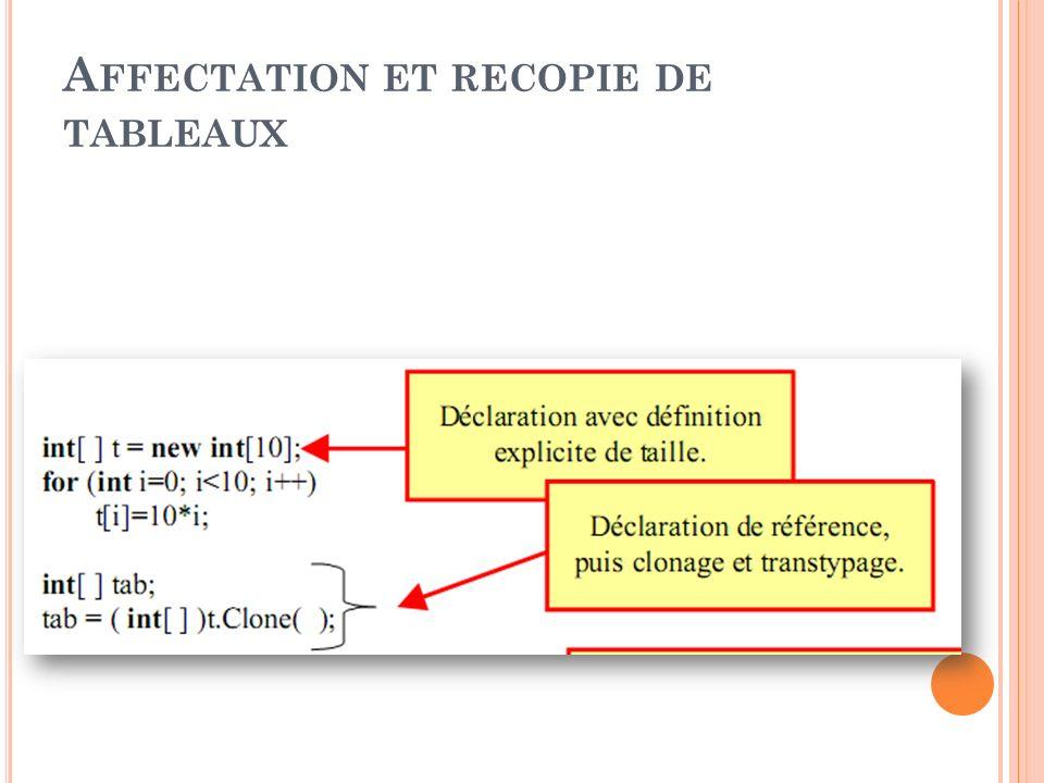 A FFECTATION ET RECOPIE DE TABLEAUX