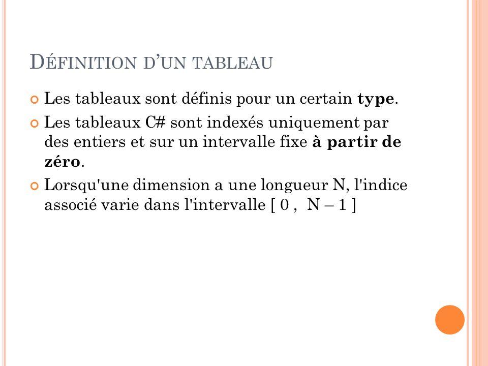 D ÉFINITION D UN TABLEAU Les tableaux sont définis pour un certain type. Les tableaux C# sont indexés uniquement par des entiers et sur un intervalle