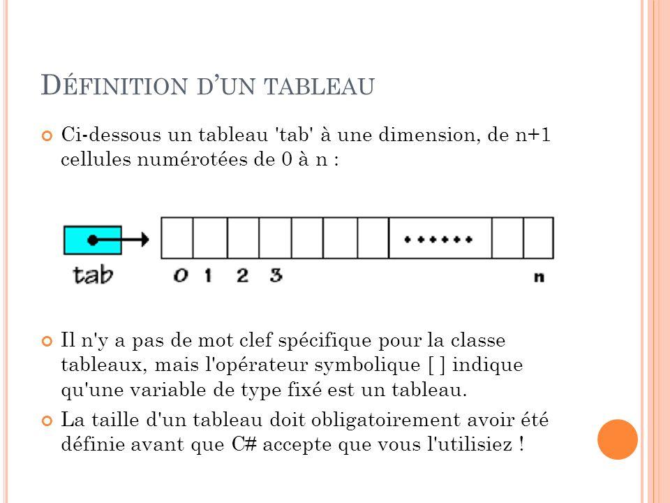 D ÉFINITION D UN TABLEAU Ci-dessous un tableau 'tab' à une dimension, de n+1 cellules numérotées de 0 à n : Il n'y a pas de mot clef spécifique pour l