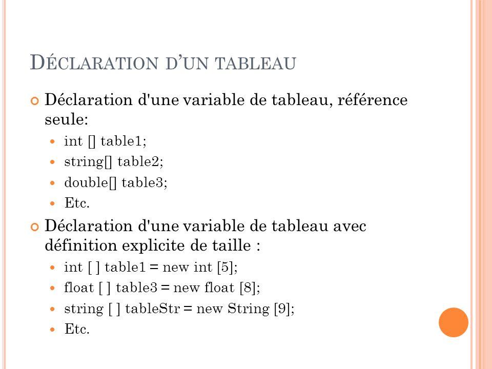 D ÉCLARATION D UN TABLEAU Déclaration d'une variable de tableau, référence seule: int [] table1; string[] table2; double[] table3; Etc. Déclaration d'