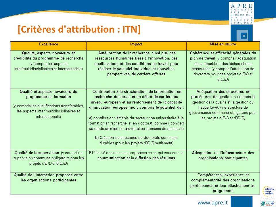 [Critères d'attribution : ITN] ExcellenceImpactMise en œuvre Qualité, aspects novateurs et crédibilité du programme de recherche (y compris les aspect