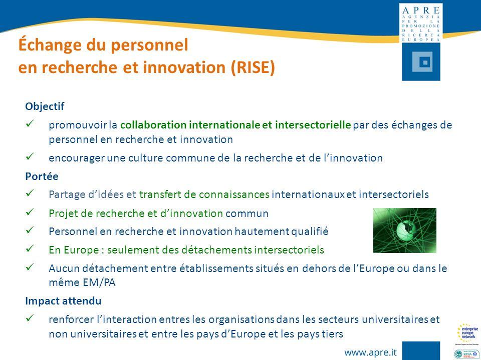 Échange du personnel en recherche et innovation (RISE) Objectif promouvoir la collaboration internationale et intersectorielle par des échanges de per