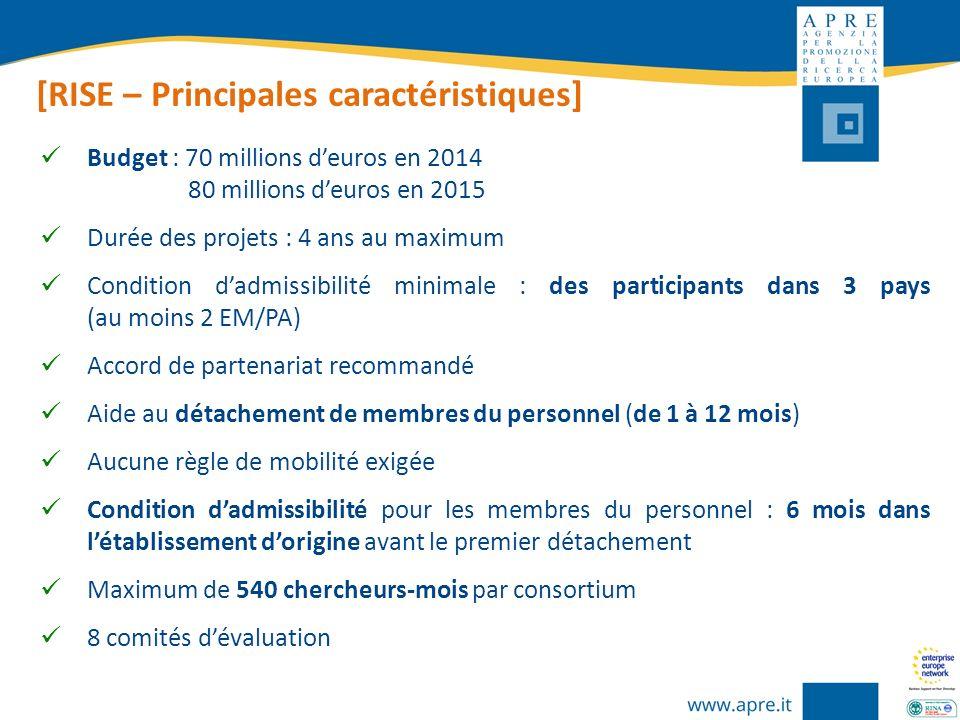 [RISE – Principales caractéristiques] Budget : 70 millions deuros en 2014 80 millions deuros en 2015 Durée des projets : 4 ans au maximum Condition da