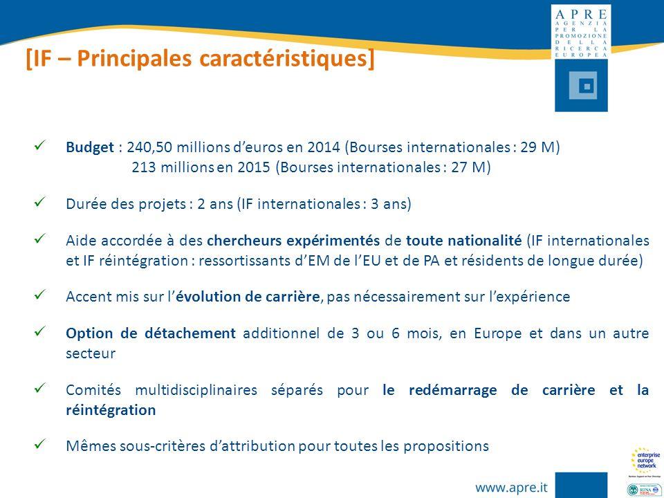[IF – Principales caractéristiques] Budget : 240,50 millions deuros en 2014 (Bourses internationales : 29 M) 213 millions en 2015 (Bourses internation