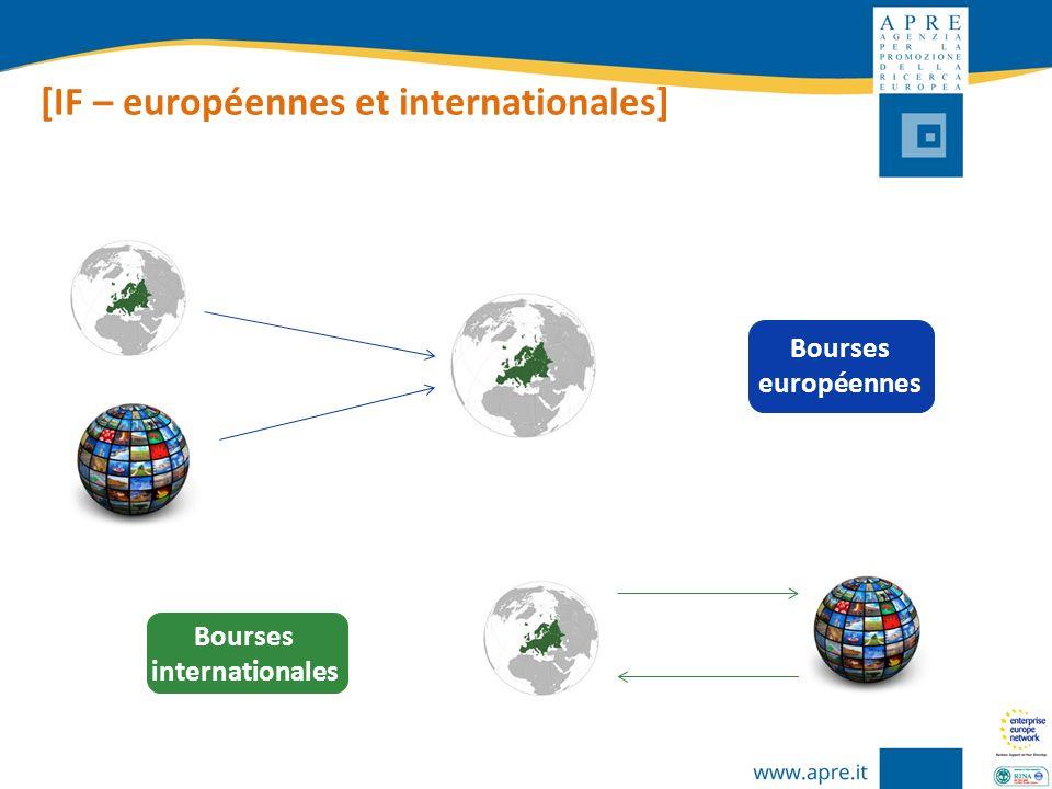 [IF – européennes et internationales] Bourses européennes Bourses internationales