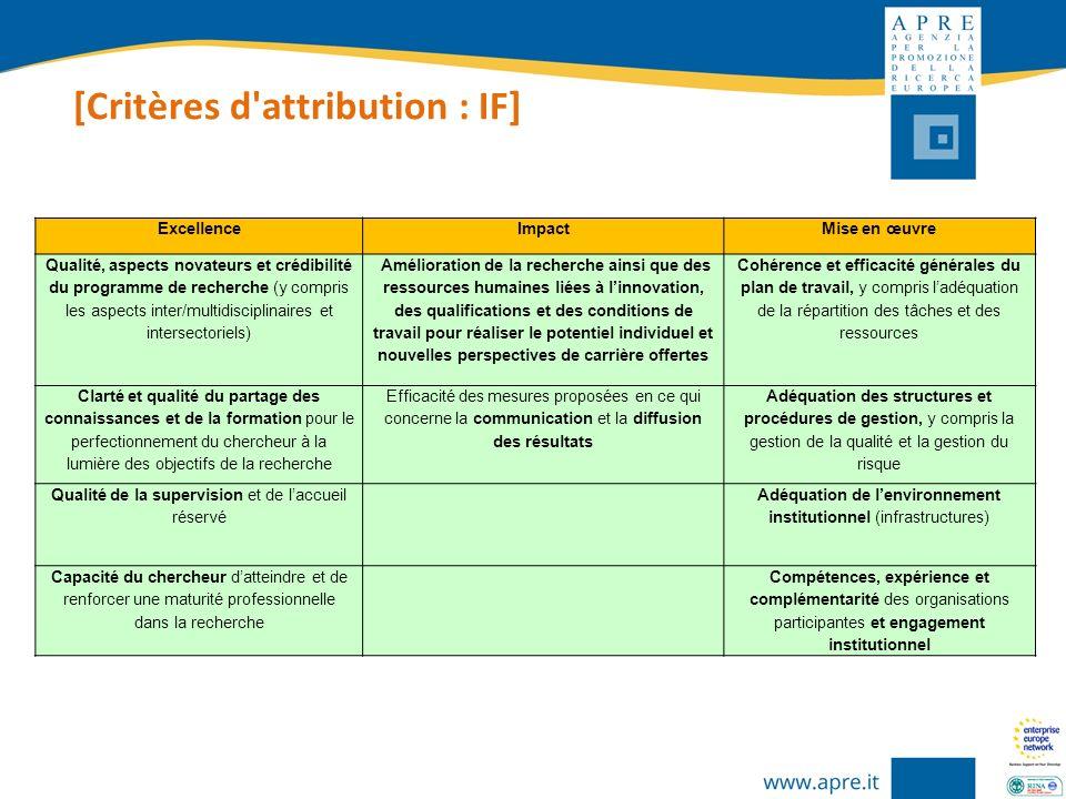 [Critères d'attribution : IF] ExcellenceImpactMise en œuvre Qualité, aspects novateurs et crédibilité du programme de recherche (y compris les aspects