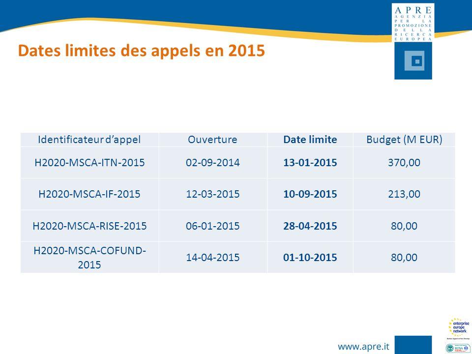 Dates limites des appels en 2015 Identificateur dappelOuvertureDate limiteBudget (M EUR) H2020-MSCA-ITN-201502-09-201413-01-2015370,00 H2020-MSCA-IF-2