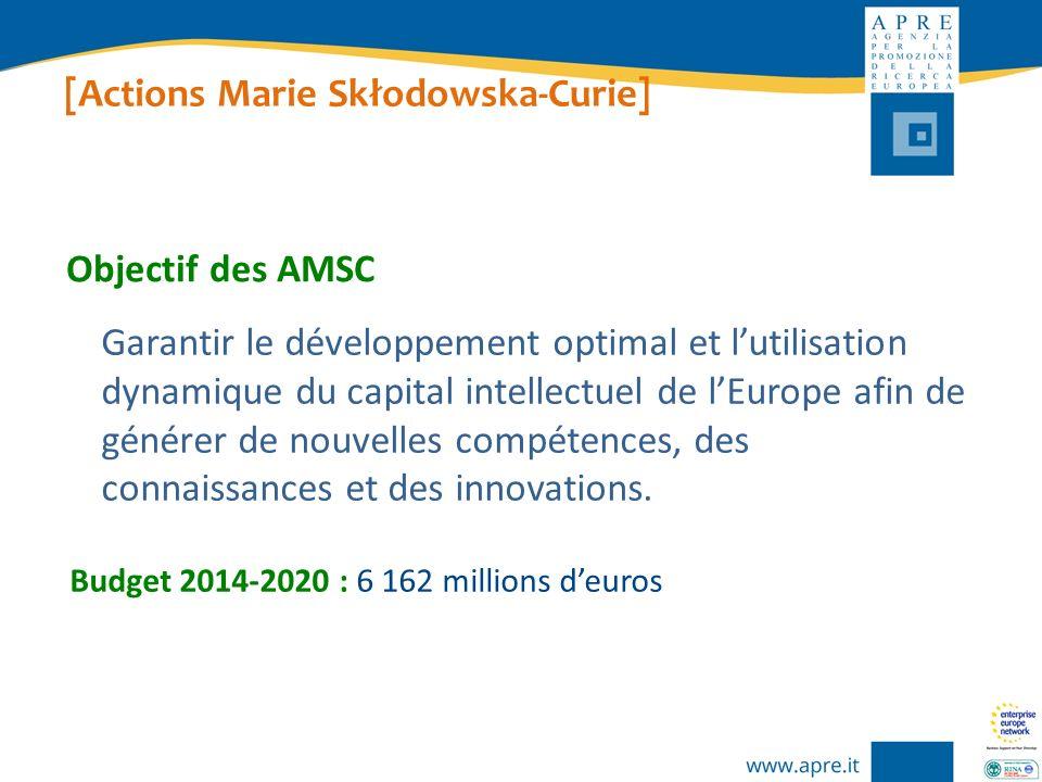 [Actions Marie Skłodowska-Curie] Objectif des AMSC Garantir le développement optimal et lutilisation dynamique du capital intellectuel de lEurope afin