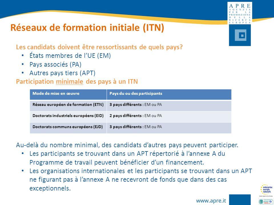 Réseaux de formation initiale (ITN) Les candidats doivent être ressortissants de quels pays? États membres de lUE (EM) Pays associés (PA) Autres pays