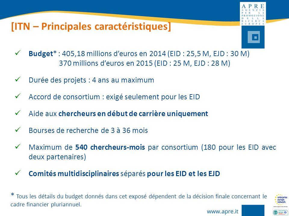 [ITN – Principales caractéristiques] Budget* : 405,18 millions deuros en 2014 (EID : 25,5 M, EJD : 30 M) 370 millions deuros en 2015 (EID : 25 M, EJD