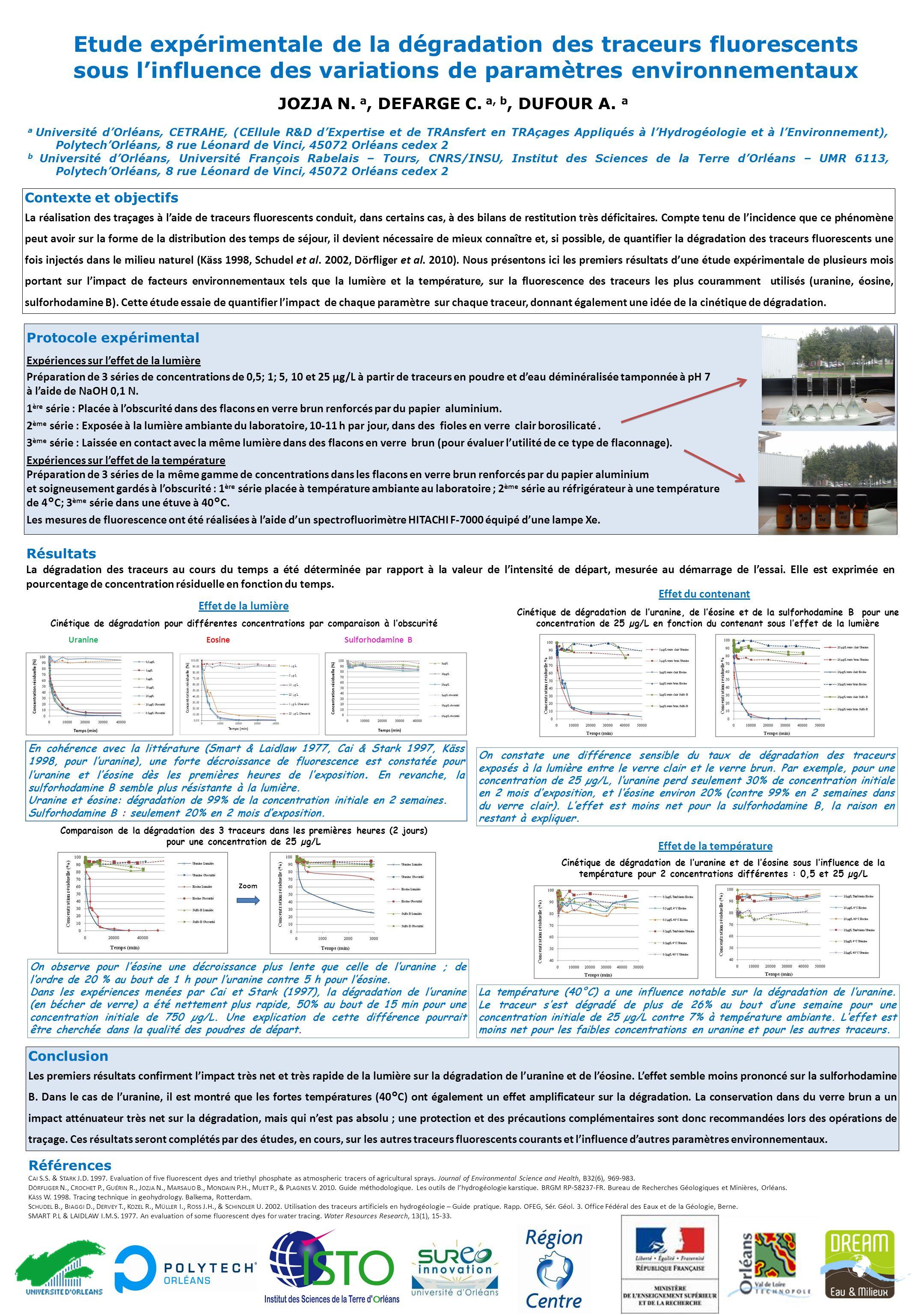 Etude expérimentale de la dégradation des traceurs fluorescents sous linfluence des variations de paramètres environnementaux JOZJA N. a, DEFARGE C. a
