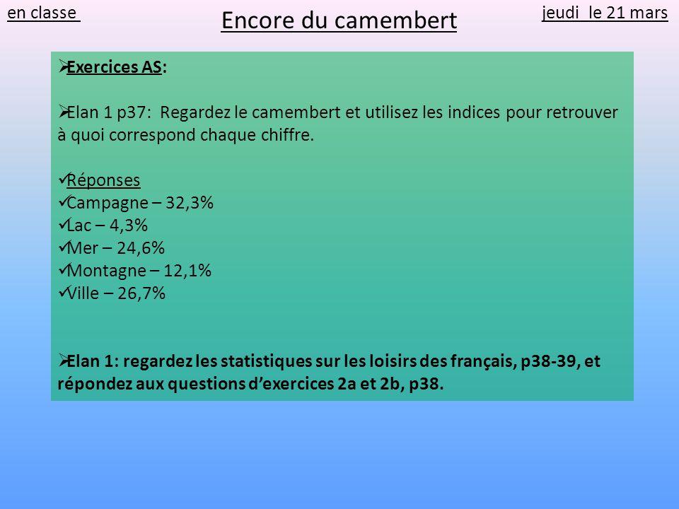 Exercices AS: Elan 1 p37: Regardez le camembert et utilisez les indices pour retrouver à quoi correspond chaque chiffre. Réponses Campagne – 32,3% Lac