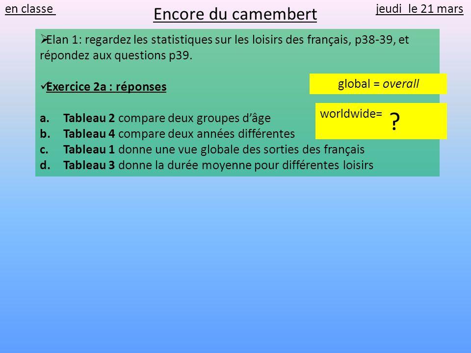 Elan 1: regardez les statistiques sur les loisirs des français, p38-39, et répondez aux questions p39. Exercice 2a : réponses a.Tableau 2 compare deux