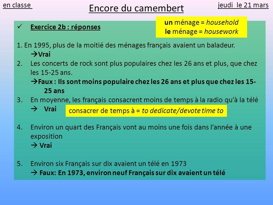 Encore du camembert en classe jeudi le 21 mars Exercice 2b : réponses 1. En 1995, plus de la moitié des ménages français avaient un baladeur. Vrai 2.L