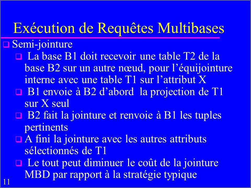 11 Exécution de Requêtes Multibases Semi-jointure La base B1 doit recevoir une table T2 de la base B2 sur un autre nœud, pour léquijointure interne avec une table T1 sur lattribut X B1 envoie à B2 dabord la projection de T1 sur X seul B2 fait la jointure et renvoie à B1 les tuples pertinents A fini la jointure avec les autres attributs sélectionnés de T1 Le tout peut diminuer le coût de la jointure MBD par rapport à la stratégie typique