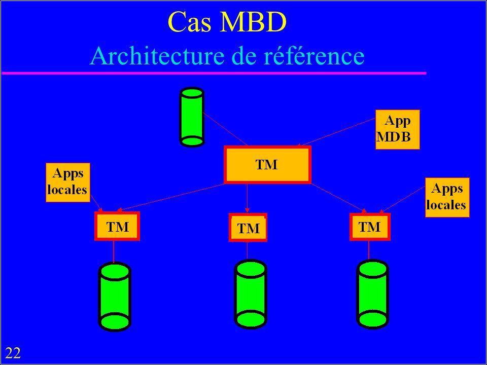22 Cas MBD Architecture de référence