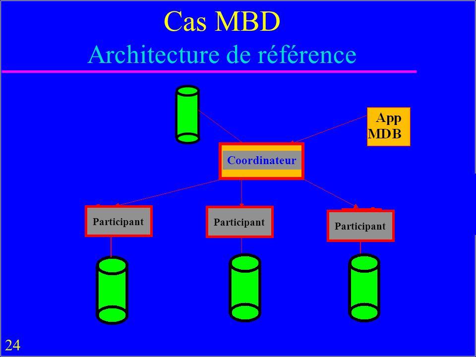 24 Cas MBD Architecture de référence Coordinateur Participant