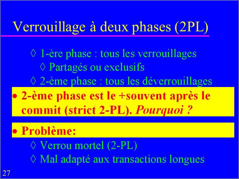 27 Verrouillage à deux phases (2PL)