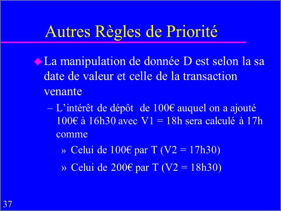 37 Autres Règles de Priorité u La manipulation de donnée D est selon la sa date de valeur et celle de la transaction venante –Lintérêt de dépôt de 100 auquel on a ajouté 100 à 16h30 avec V1 = 18h sera calculé à 17h comme » Celui de 100 par T (V2 = 17h30) » Celui de 200 par T (V2 = 18h30)