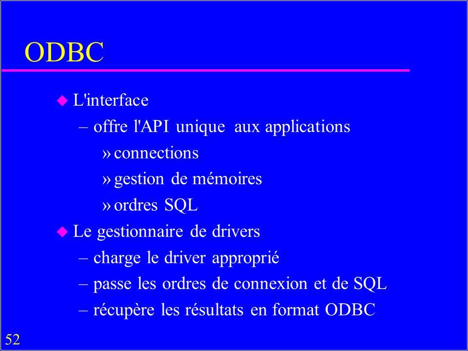 52 ODBC u L interface –offre l API unique aux applications »connections »gestion de mémoires »ordres SQL u Le gestionnaire de drivers –charge le driver approprié –passe les ordres de connexion et de SQL –récupère les résultats en format ODBC