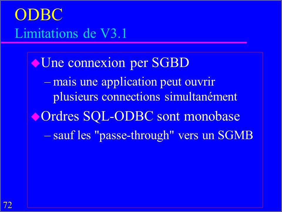 72 ODBC Limitations de V3.1 u Une connexion per SGBD –mais une application peut ouvrir plusieurs connections simultanément u Ordres SQL-ODBC sont monobase –sauf les passe-through vers un SGMB