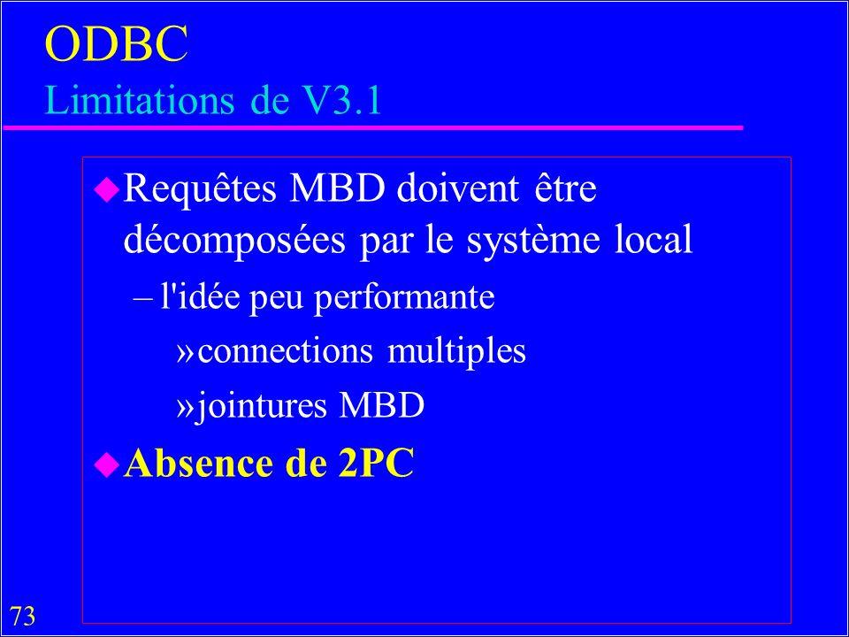 73 ODBC Limitations de V3.1 u Requêtes MBD doivent être décomposées par le système local –l idée peu performante »connections multiples »jointures MBD u Absence de 2PC