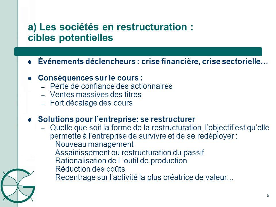 a) Les sociétés en restructuration: cibles potentielles Notre démarche de sélection des valeurs – Identifier les problèmes confrontés Exogènes : Marchés, secteur, tiers...