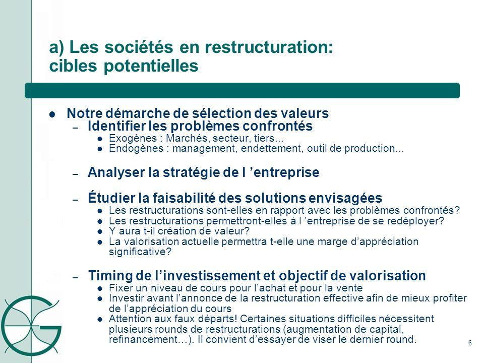 Répartition géographique du portefeuille action au 30/09/2010 4. Les chiffres clés 17