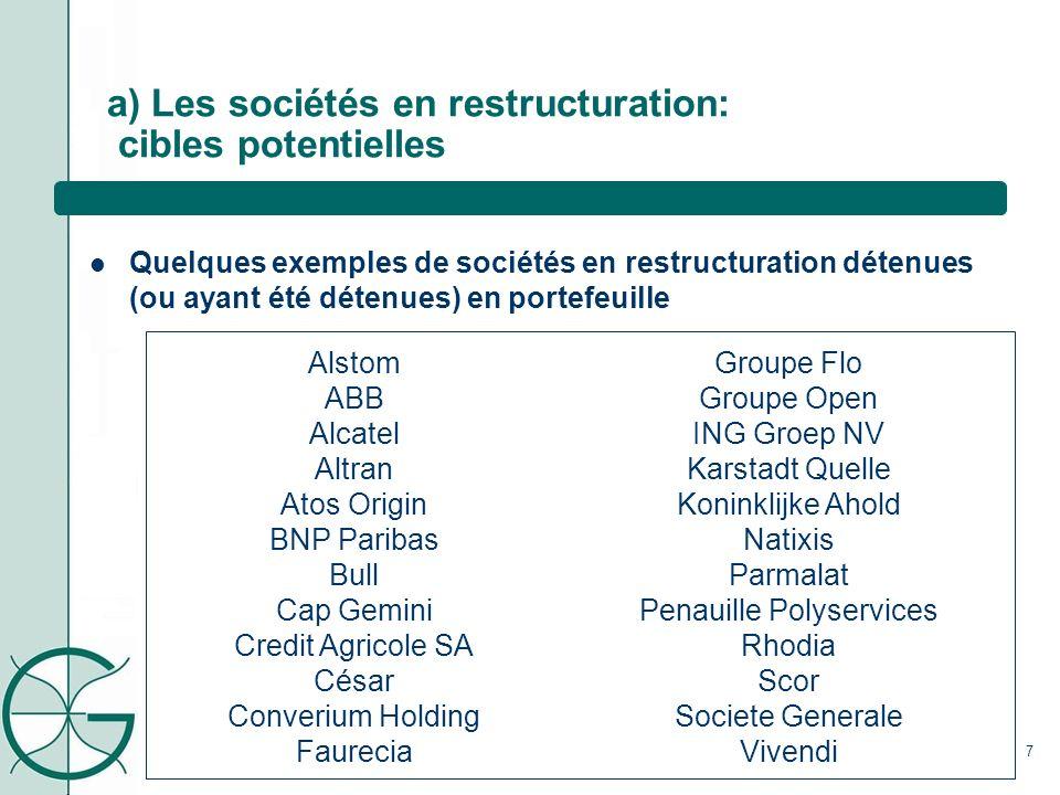 Répartition des actions détenues par capitalisation boursière au 30/09/2010 4. Les chiffres clés 18
