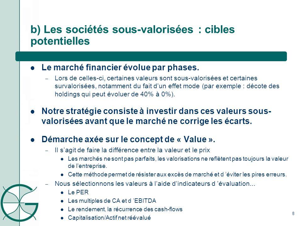 ,n°1723, Samedi 13 Janvier 2007 OPA : encore du potentiel : La trentaine dOPCVM qui misent sur les opérations financières à globalement bénéficié dune année 2006 record pour les fusions-acquisitions.