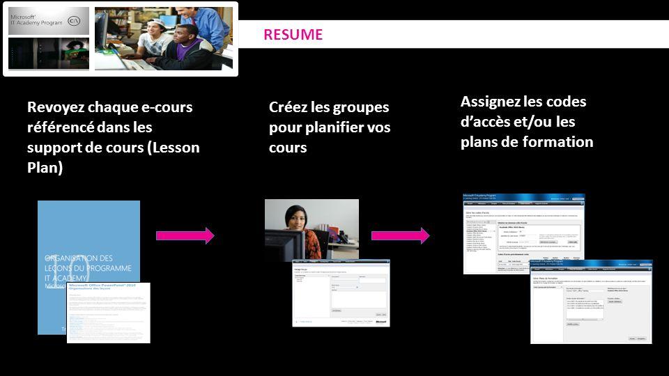 RESUME Revoyez chaque e-cours référencé dans les support de cours (Lesson Plan) Créez les groupes pour planifier vos cours Assignez les codes daccès e