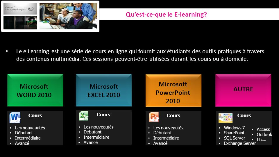 Le e-Learning est une série de cours en ligne qui fournit aux étudiants des outils pratiques à travers des contenus multimédia. Ces sessions peuvent-ê