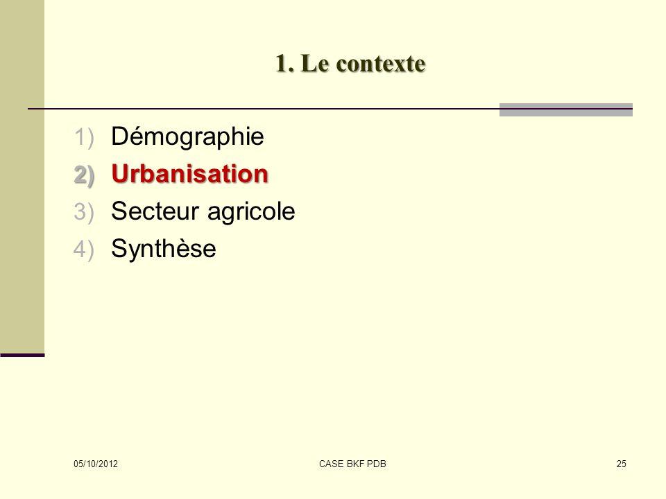 1. Le contexte 1) Démographie 2) Urbanisation 3) Secteur agricole 4) Synthèse 05/10/2012 25CASE BKF PDB