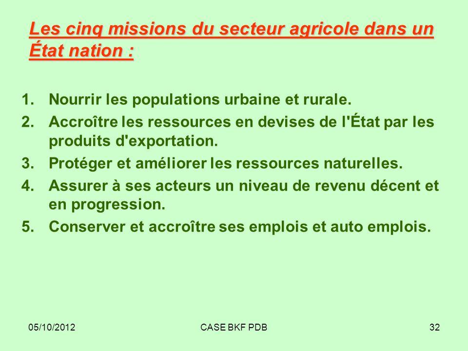 05/10/2012CASE BKF PDB32 Les cinq missions du secteur agricole dans un État nation : 1.Nourrir les populations urbaine et rurale. 2.Accroître les ress