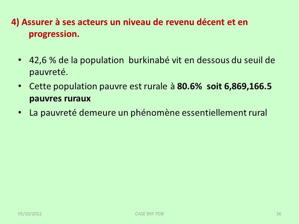 4) Assurer à ses acteurs un niveau de revenu décent et en progression. 42,6 % de la population burkinabé vit en dessous du seuil de pauvreté. Cette po