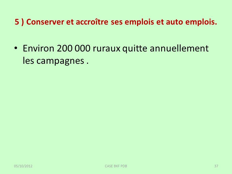 5 ) Conserver et accroître ses emplois et auto emplois. Environ 200 000 ruraux quitte annuellement les campagnes. 05/10/201237CASE BKF PDB